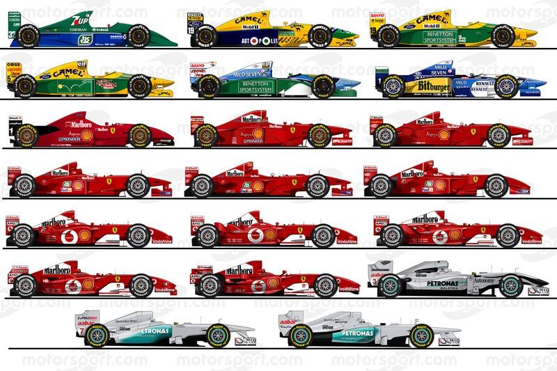 MS Cars