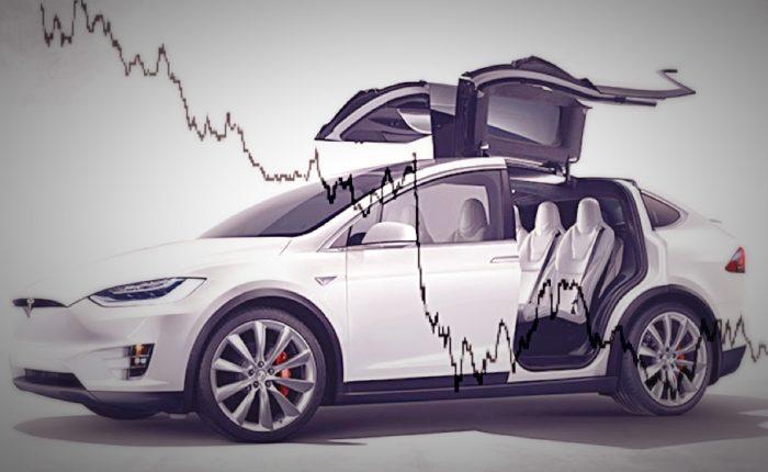 Teslastockplunge