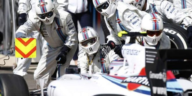 williams F1 crew