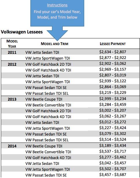 VW-AUDI-compensation-5