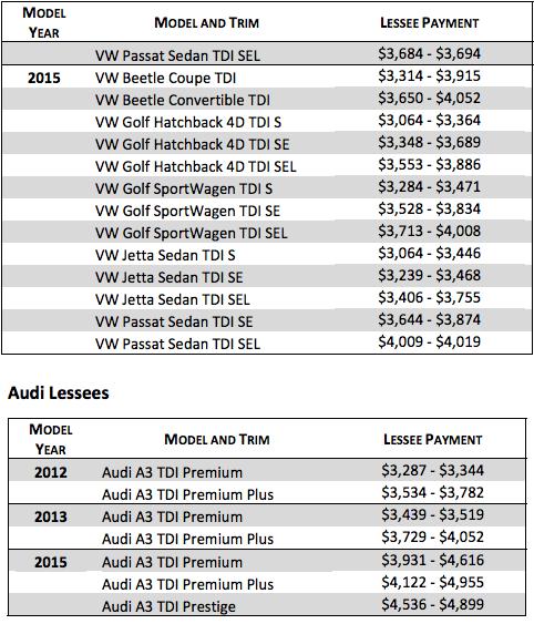 VW-AUDI-compensation-6