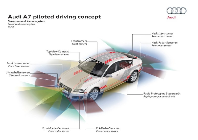 audi-piloted-driving-graphic