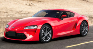 What The Toyota Supra MKV Might Look Like